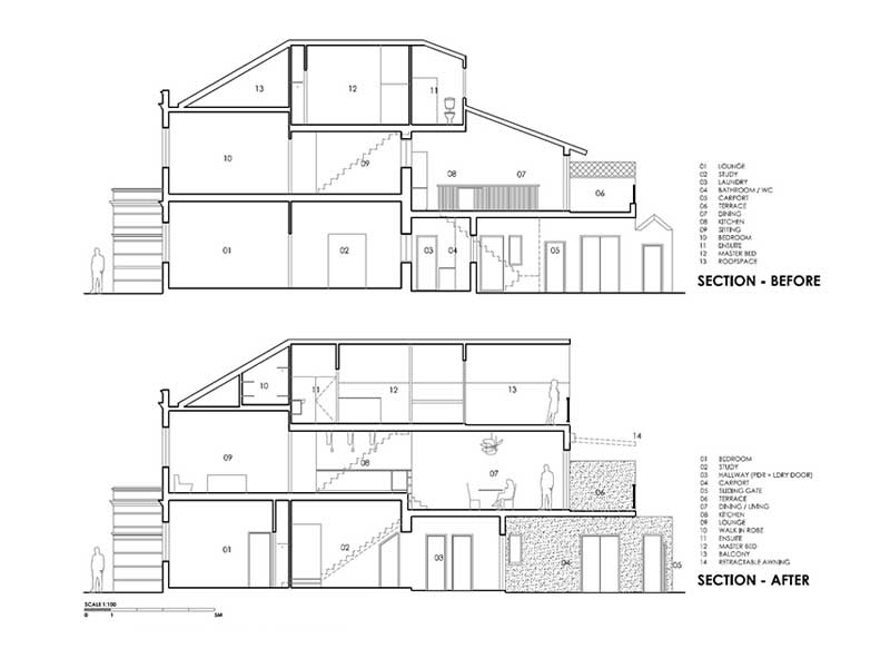 Design for landed residential property