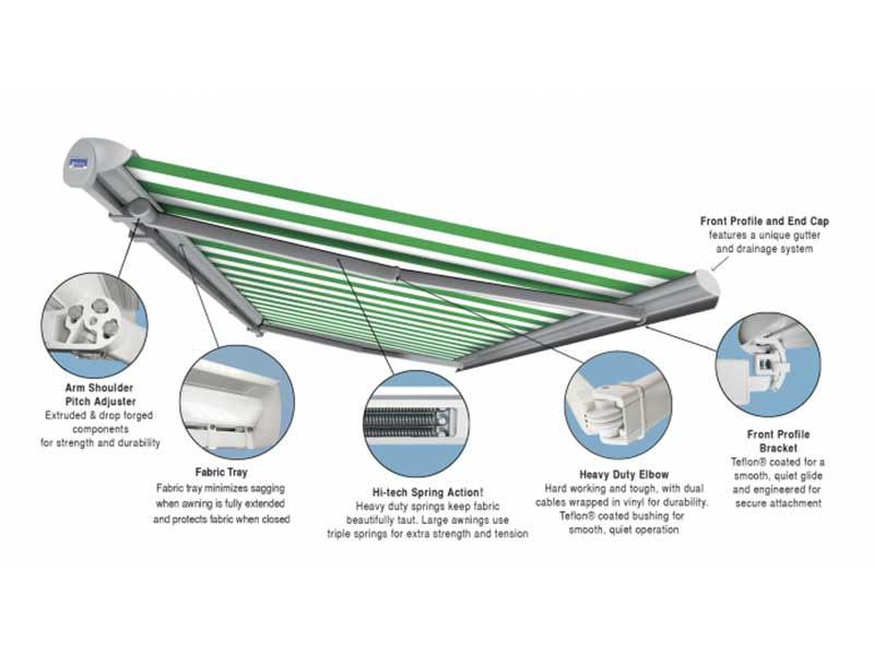 Details of awning components